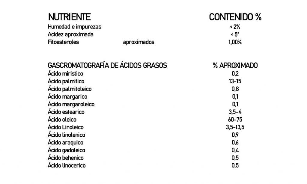 Copia de FICHA TECNICA GRASOLIVA+(38824)-01
